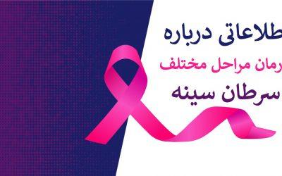 درمان سرطان پستان بر اساس مرحله سرطان – بخش دوم