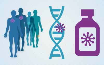 درمان هدفمند سرطان چیست و چگونه بکار گرفته می شود؟