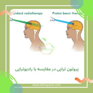 مراکز پروتون تراپی در ایران