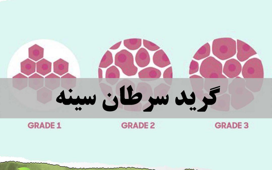 گرید سرطان سینه | اهمیت پاتولوژی سرطان سینه